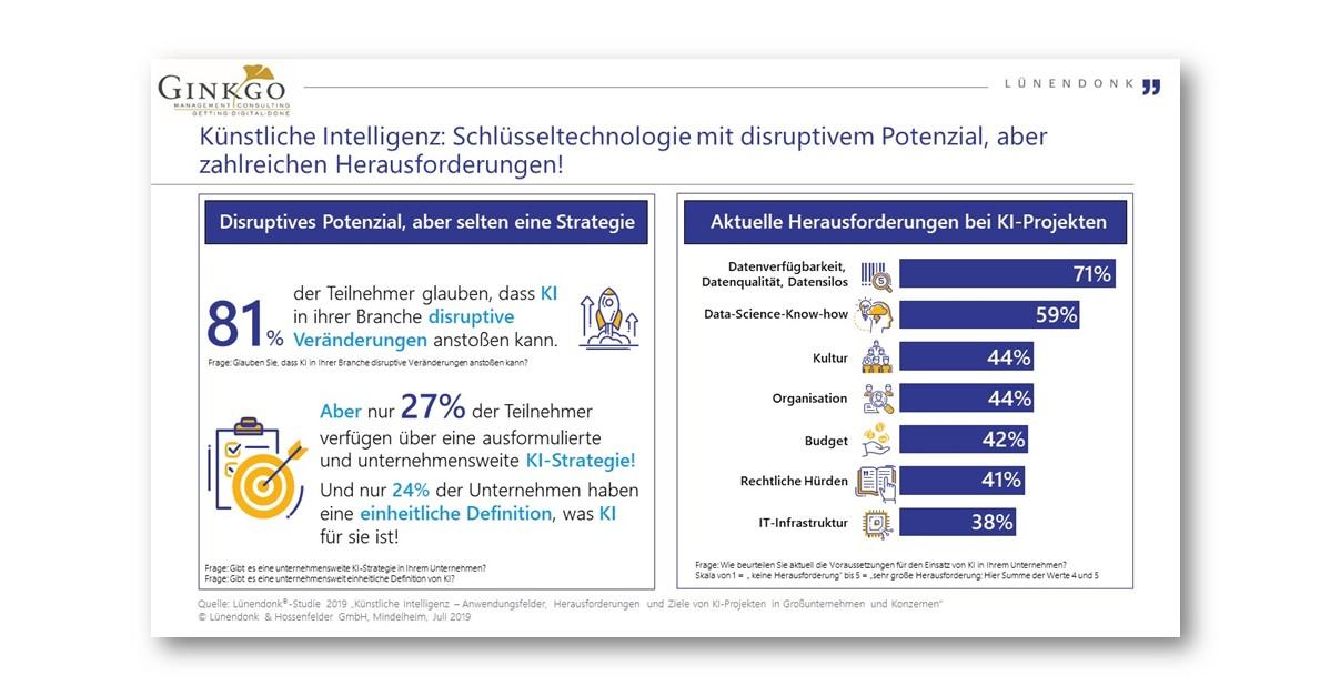 Künstliche Intelligenz: Schlüsseltechnologie mit disruptivem Potenzial, aber zahlreichen Herausforderungen!