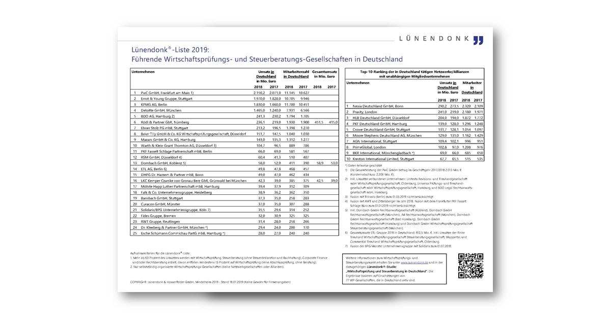 Lünendonk-Liste 2019: Führende Wirtschaftsprüfungs- und Steuerberatungs-Gesellschaften in Deutschland