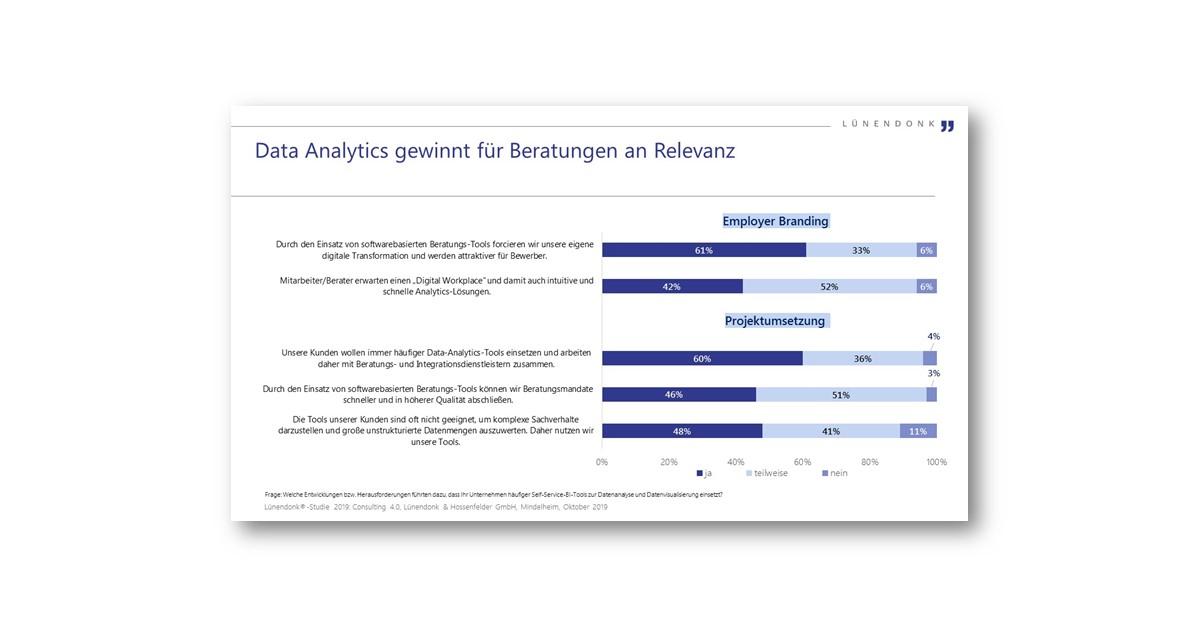 Data Analytics gewinnt für Beratungen an Relevanz