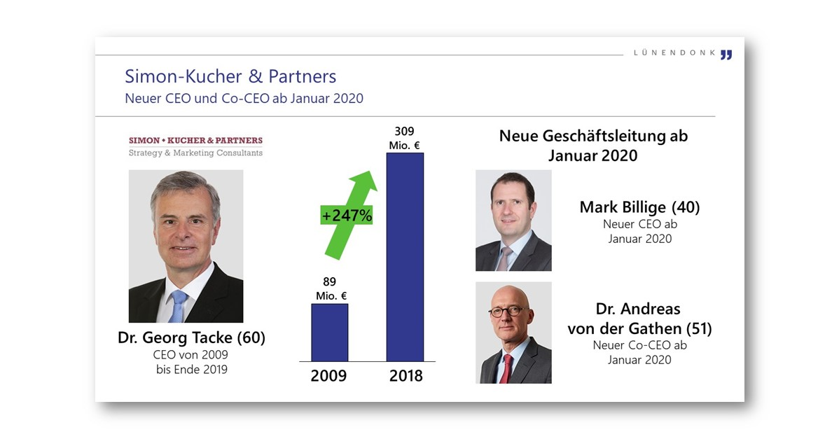 Simon-Kucher & Partners: Neuer CEO und Co-CEO ab Januar 2020