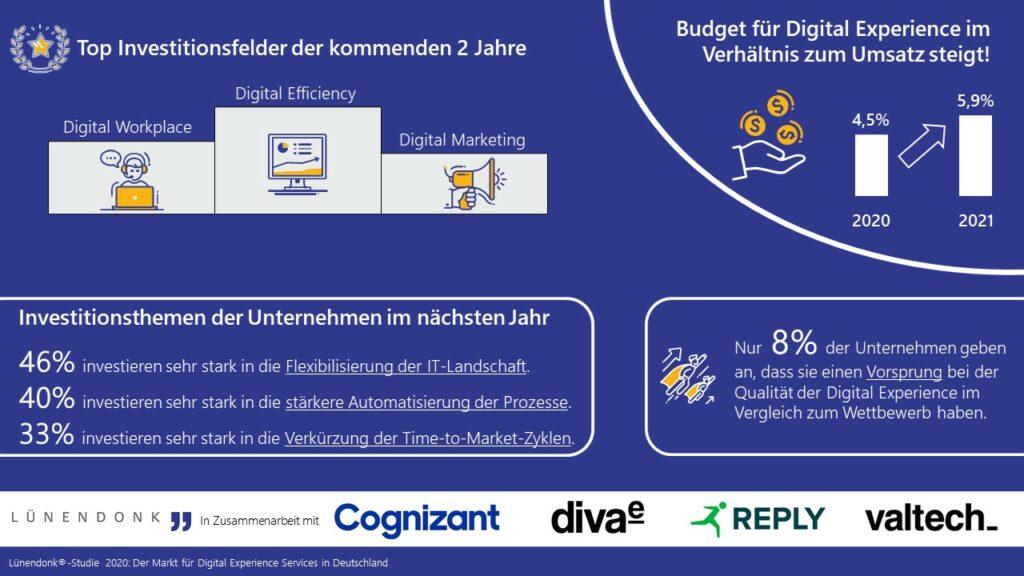 Infografik_DXS_201106
